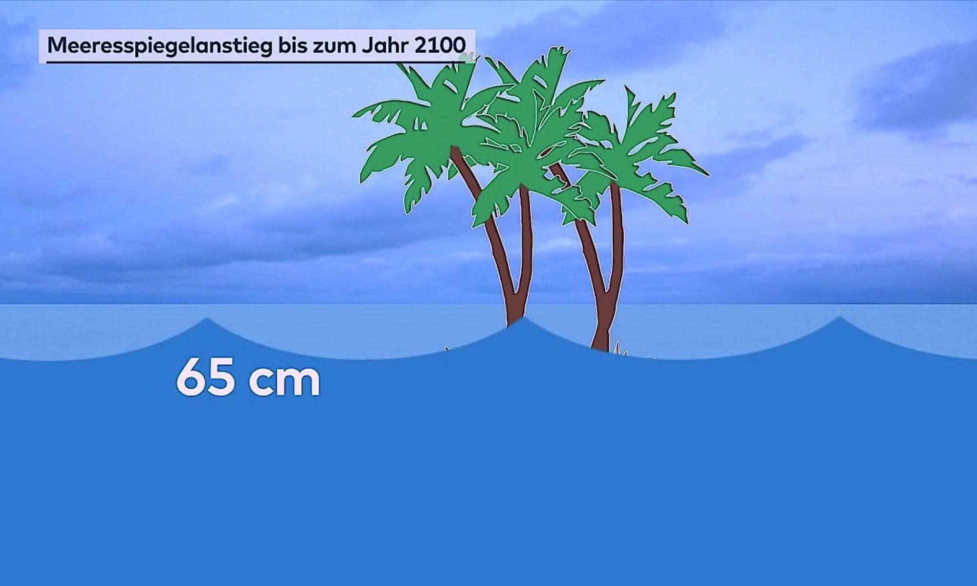 Klimawandel Meeresspiegel